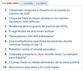 Lo más visto en El País